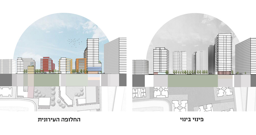 ashdod-sections
